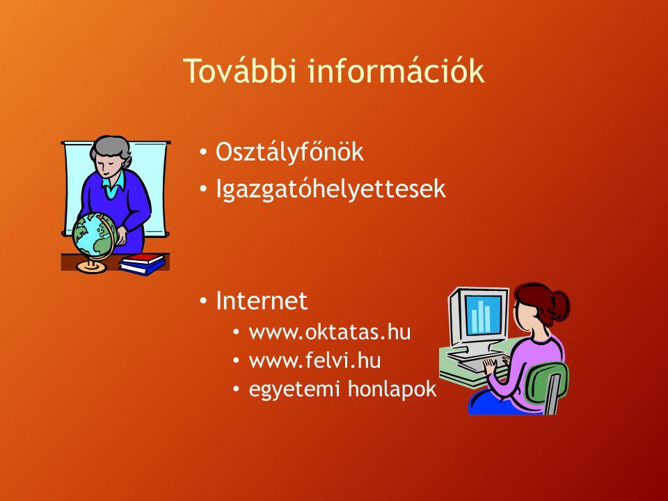 További információk Osztályfőnök Igazgatóhelyettesek Internet