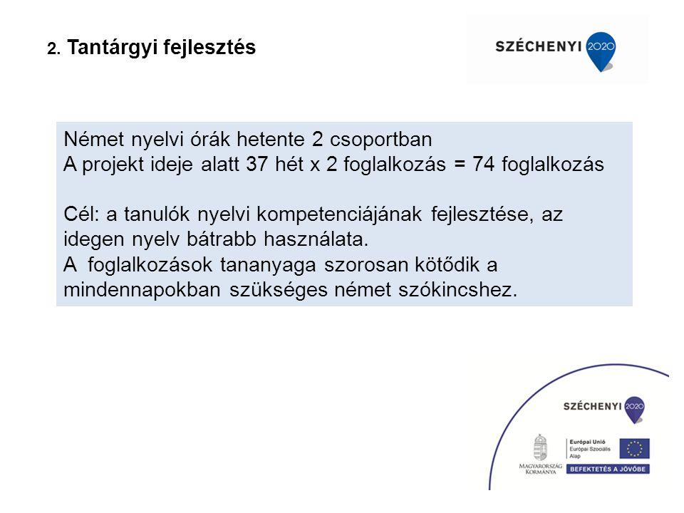 Német nyelvi órák hetente 2 csoportban