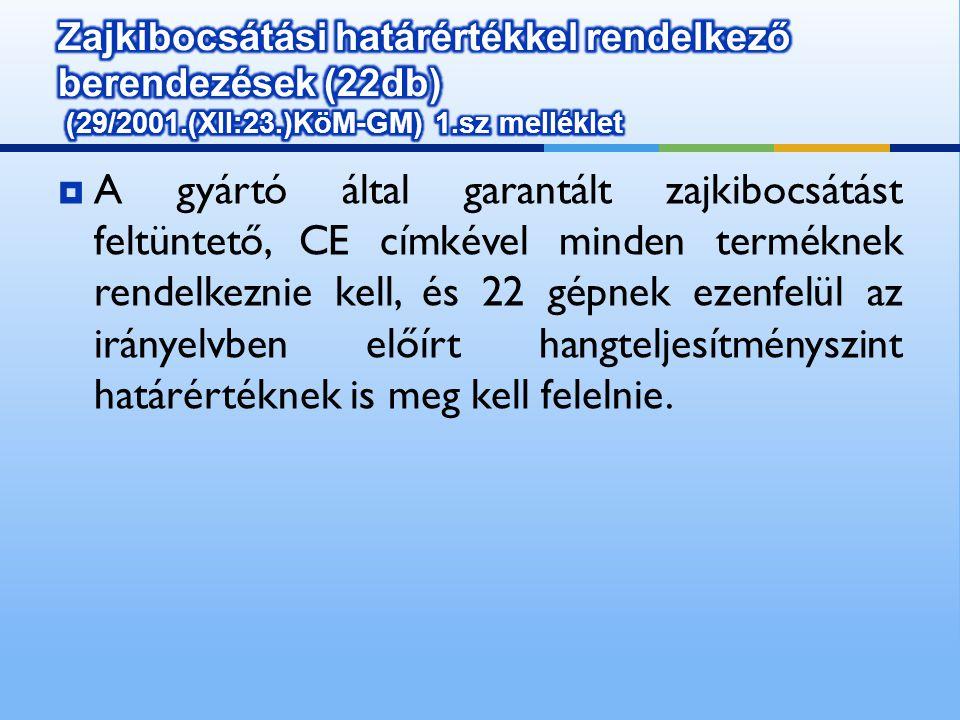 Zajkibocsátási határértékkel rendelkező berendezések (22db) (29/2001