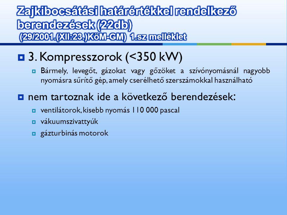 3. Kompresszorok (<350 kW)