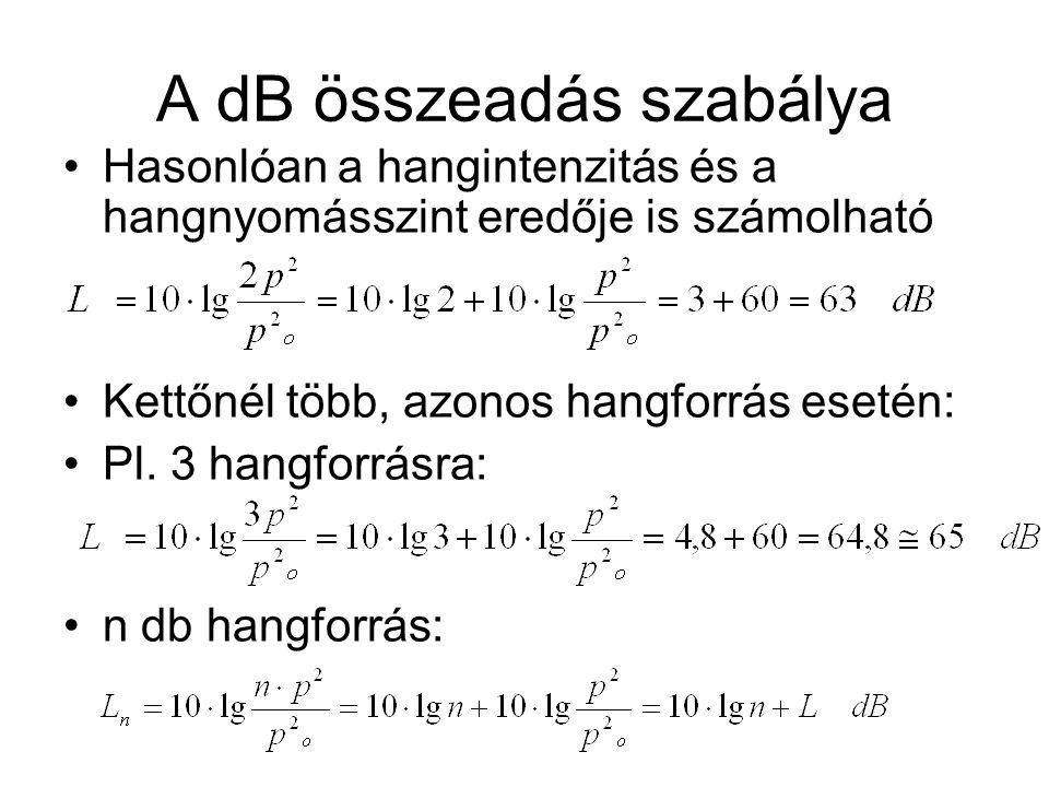 A dB összeadás szabálya
