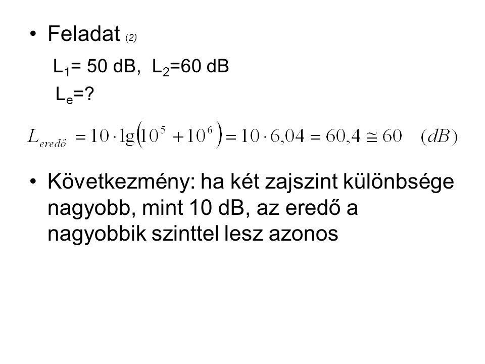 Feladat (2) L1= 50 dB, L2=60 dB. Le=.