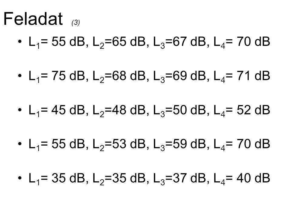 Feladat (3) L1= 55 dB, L2=65 dB, L3=67 dB, L4= 70 dB