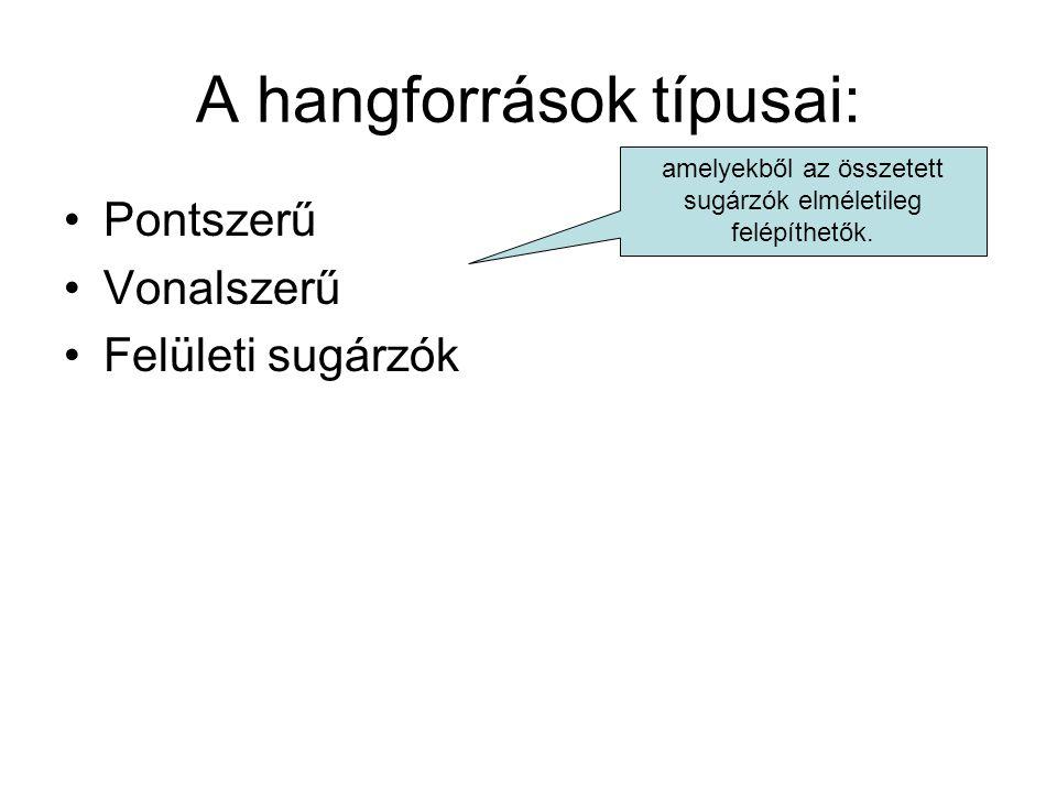 A hangforrások típusai: