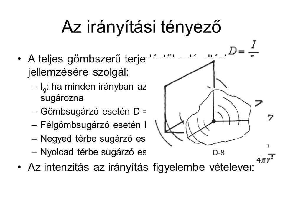 Az irányítási tényező A teljes gömbszerű terjedéstől való eltérés jellemzésére szolgál: Ig: ha minden irányban azonos intenzitással sugározna.