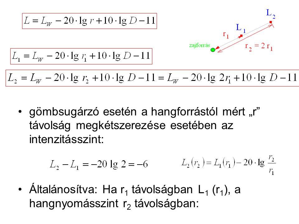 """gömbsugárzó esetén a hangforrástól mért """"r távolság megkétszerezése esetében az intenzitásszint:"""