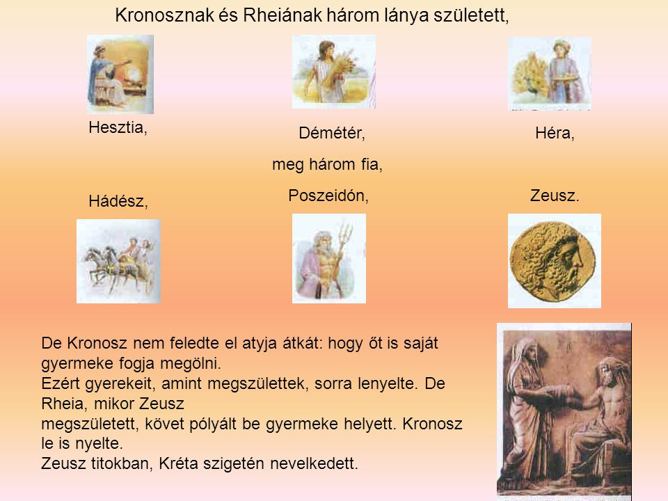 Kronosznak és Rheiának három lánya született,