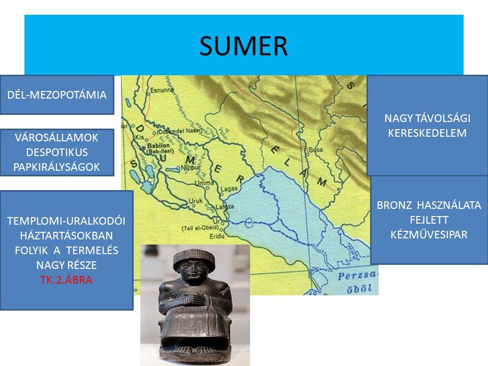 SUMER DÉL-MEZOPOTÁMIA NAGY TÁVOLSÁGI KERESKEDELEM VÁROSÁLLAMOK