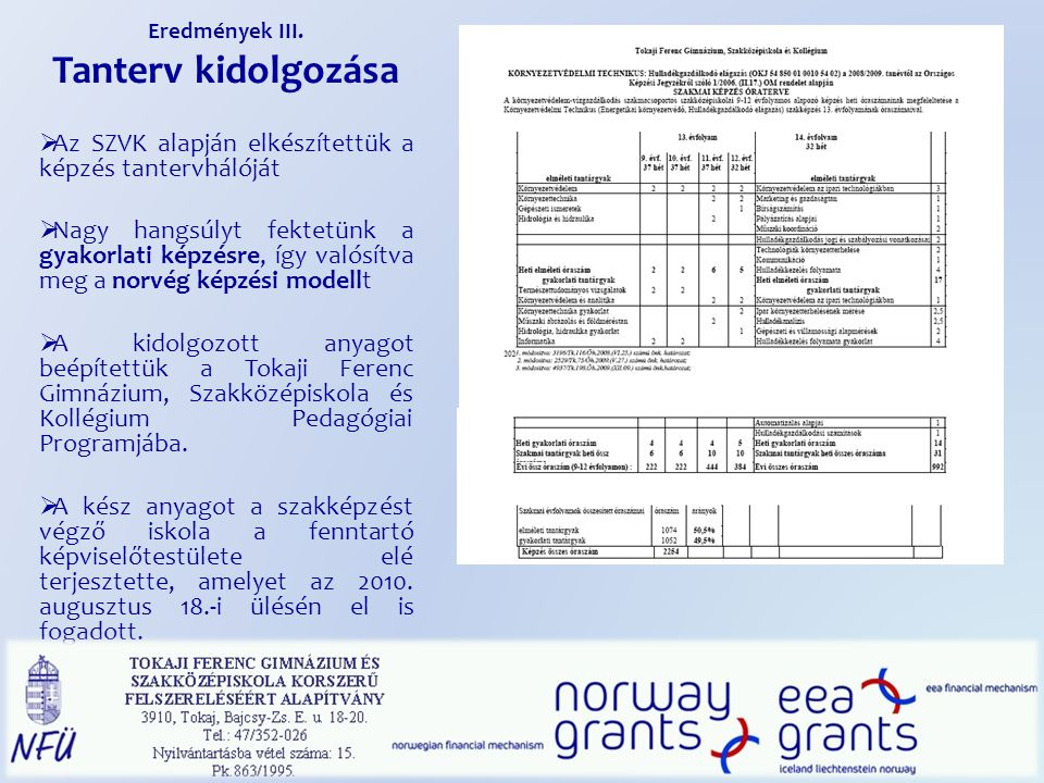 Eredmények III. Tanterv kidolgozása. Az SZVK alapján elkészítettük a képzés tantervhálóját.