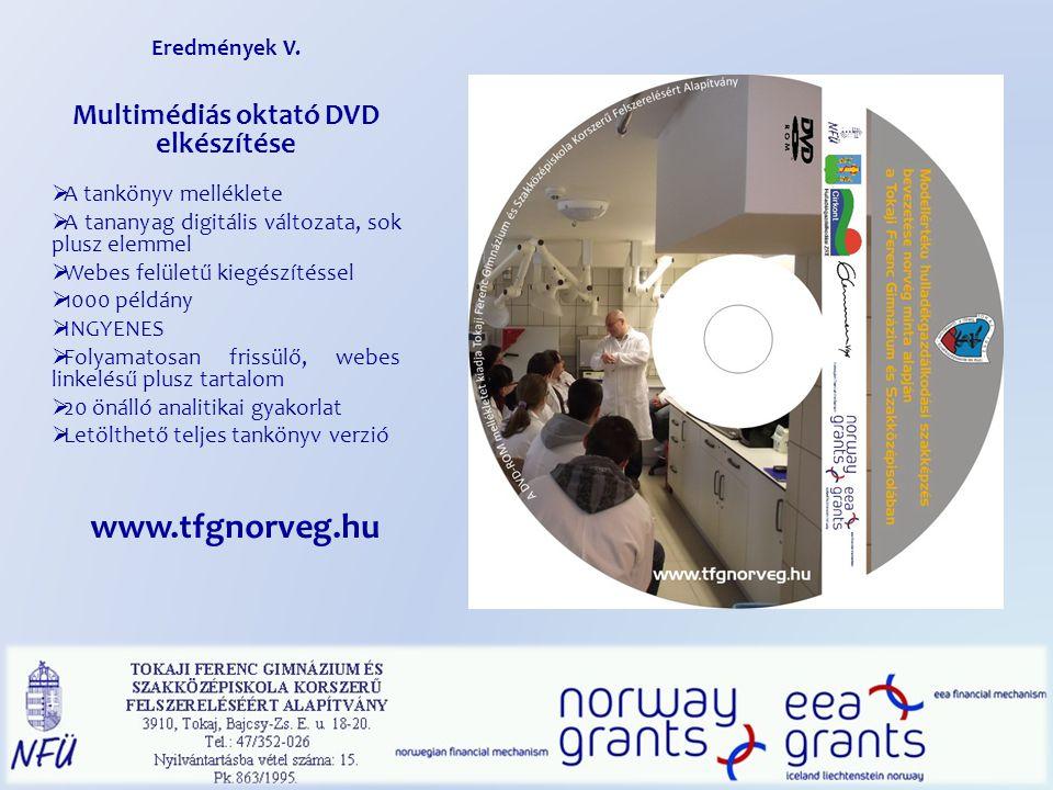 Multimédiás oktató DVD elkészítése