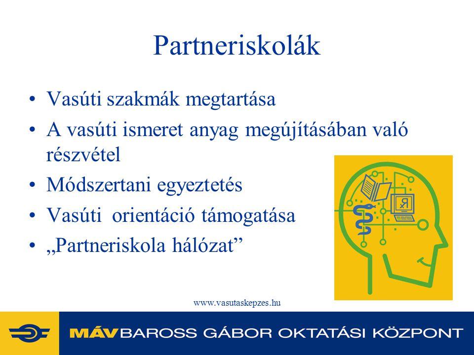 Partneriskolák Vasúti szakmák megtartása