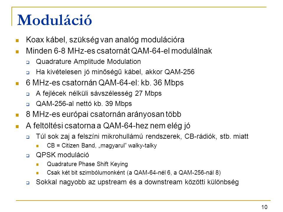 Moduláció Koax kábel, szükség van analóg modulációra