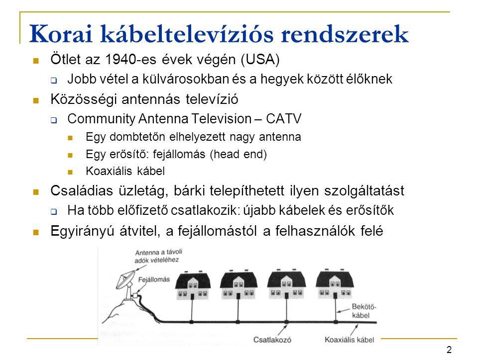 Korai kábeltelevíziós rendszerek