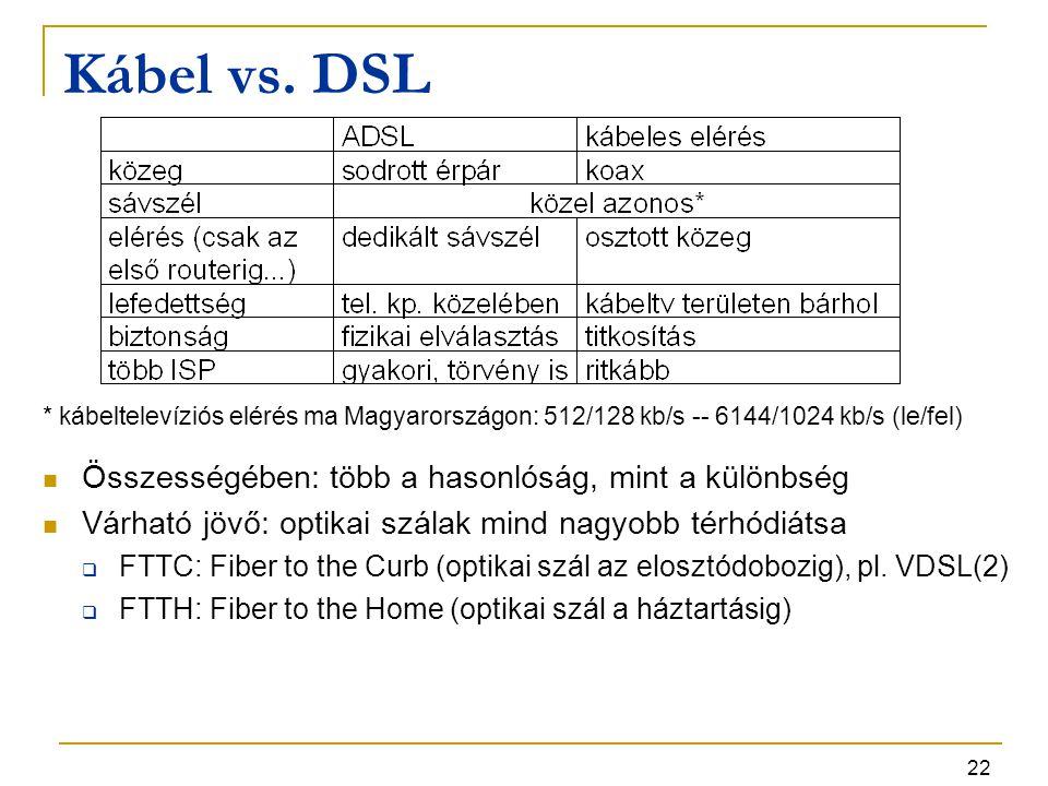 Kábel vs. DSL Összességében: több a hasonlóság, mint a különbség