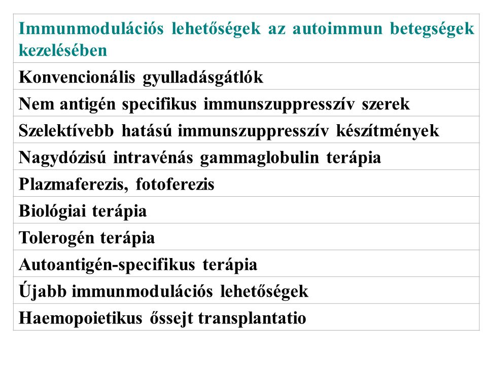 Immunmodulációs lehetőségek az autoimmun betegségek kezelésében