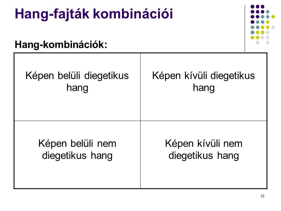 Hang-fajták kombinációi Hang-kombinációk: