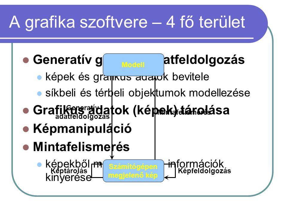 A grafika szoftvere – 4 fő terület