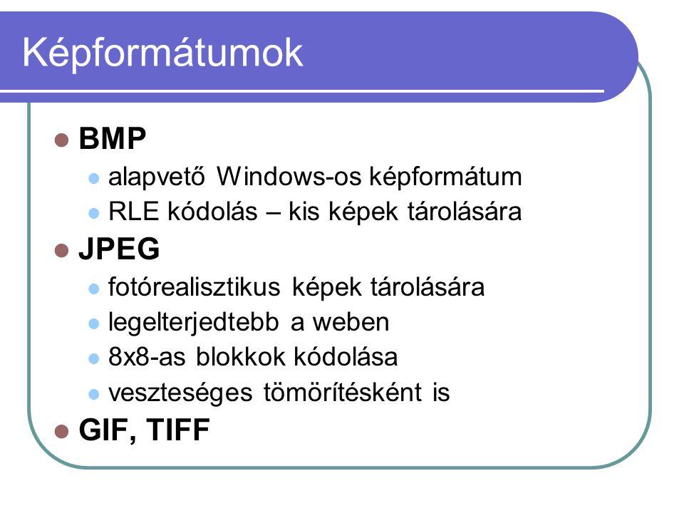 Képformátumok BMP JPEG GIF, TIFF alapvető Windows-os képformátum