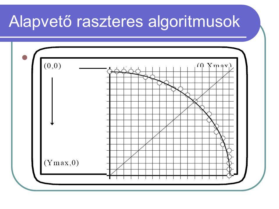 Alapvető raszteres algoritmusok
