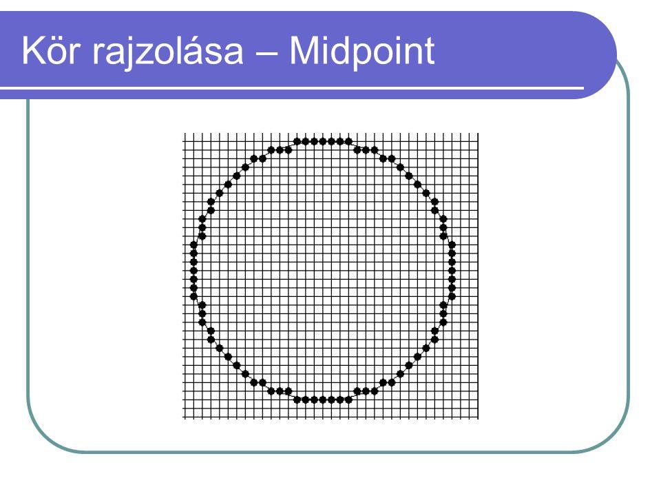 Kör rajzolása – Midpoint