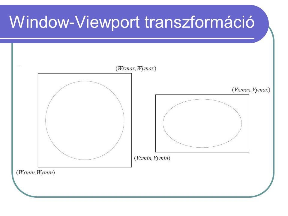 Window-Viewport transzformáció