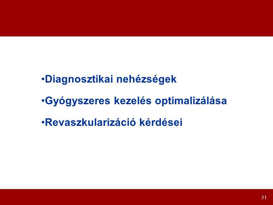 Diagnosztikai nehézségek