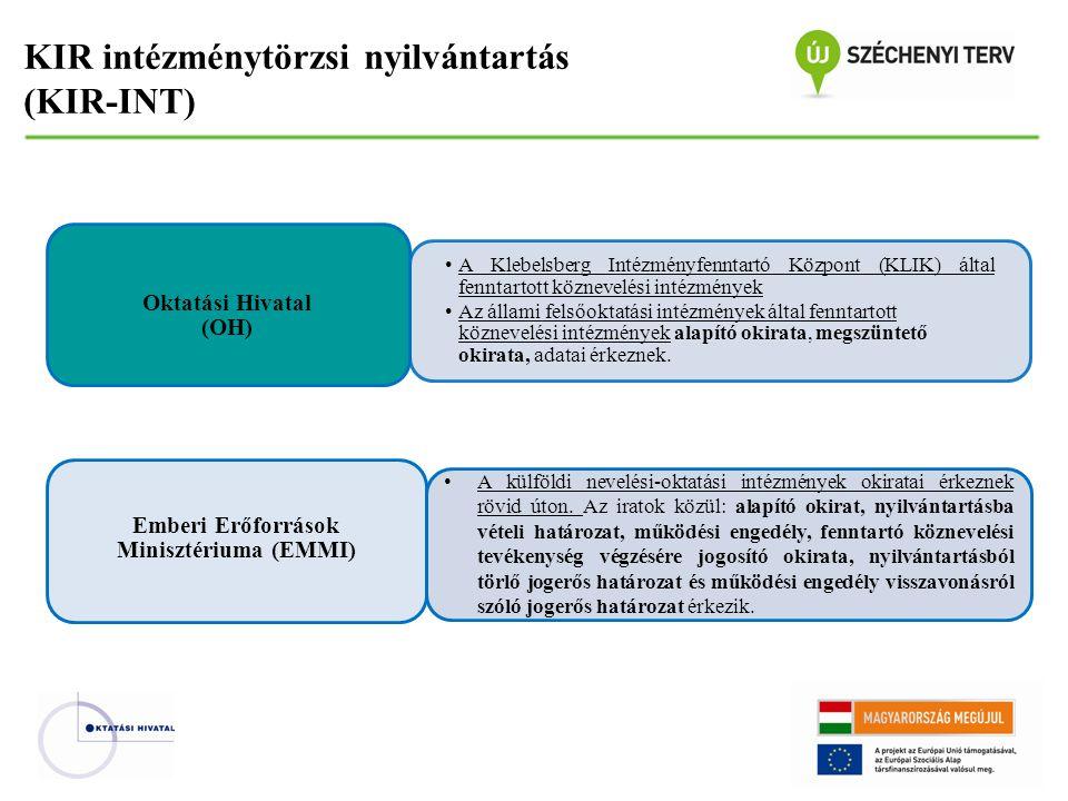 KIR intézménytörzsi nyilvántartás (KIR-INT)