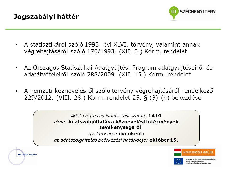 Jogszabályi háttér A statisztikáról szóló 1993. évi XLVI. törvény, valamint annak végrehajtásáról szóló 170/1993. (XII. 3.) Korm. rendelet.