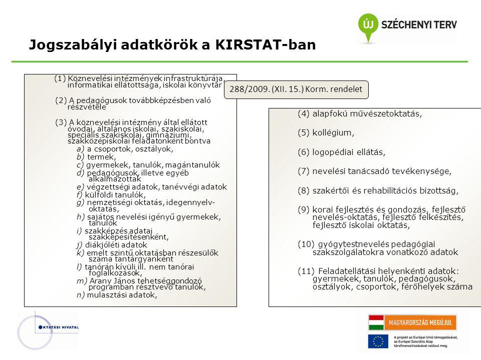 Jogszabályi adatkörök a KIRSTAT-ban