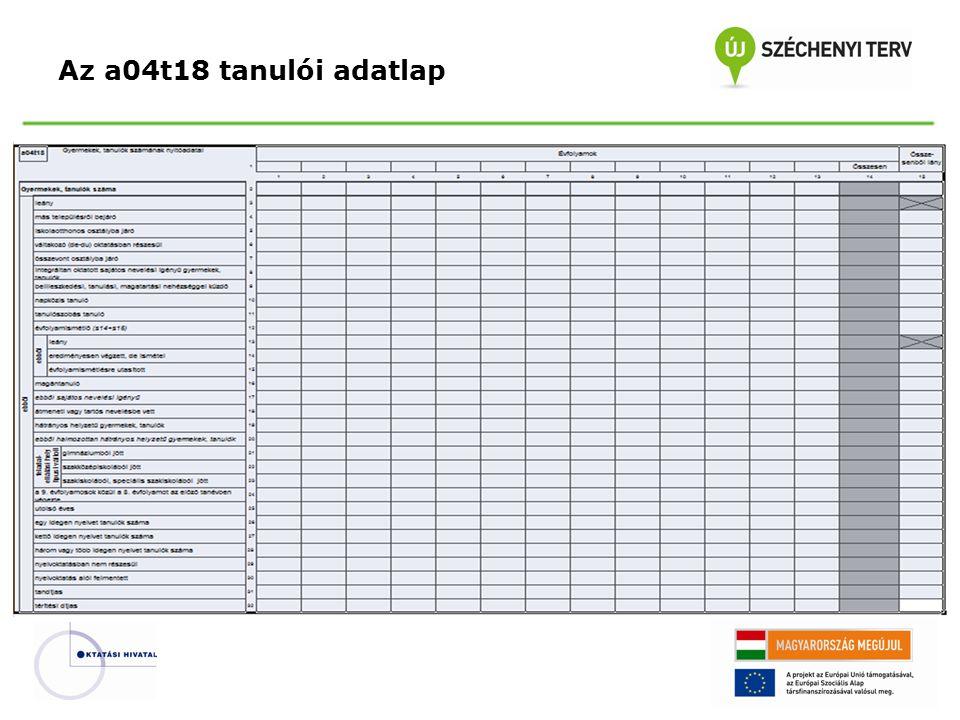 Az a04t18 tanulói adatlap