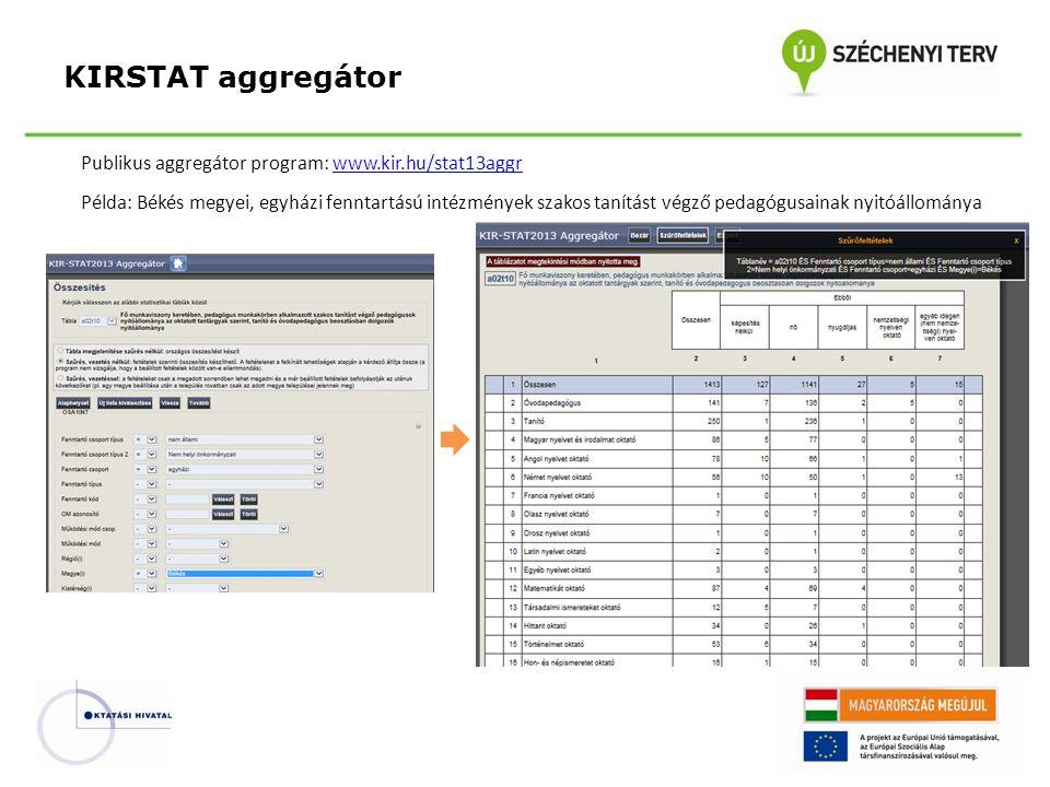 KIRSTAT aggregátor Publikus aggregátor program: www.kir.hu/stat13aggr