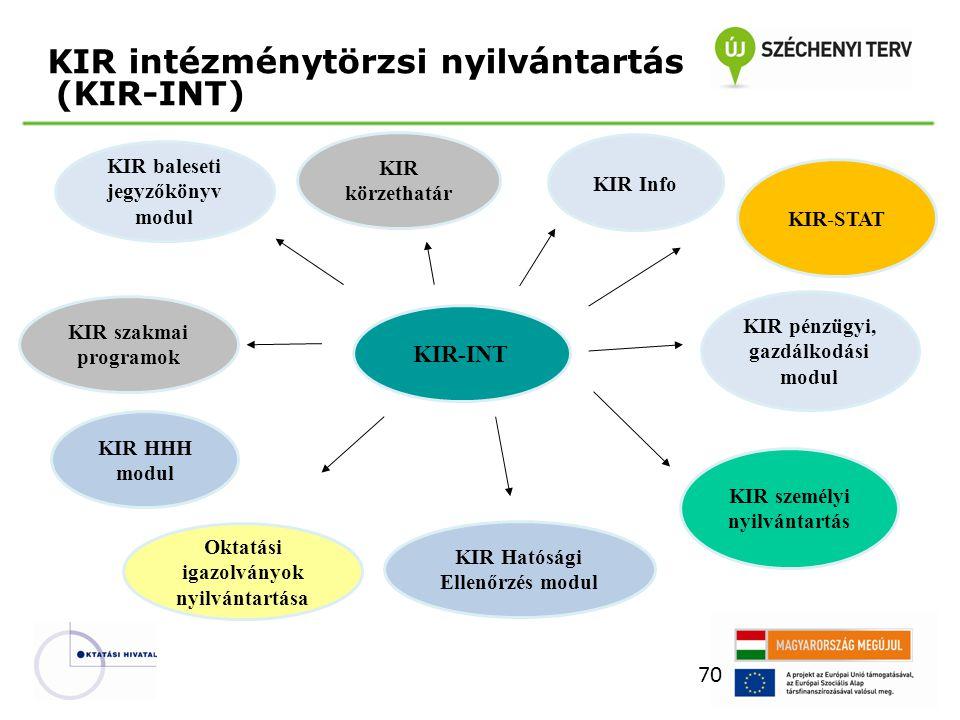 (KIR-INT) KIR-INT 70 KIR körzethatár KIR baleseti jegyzőkönyv modul