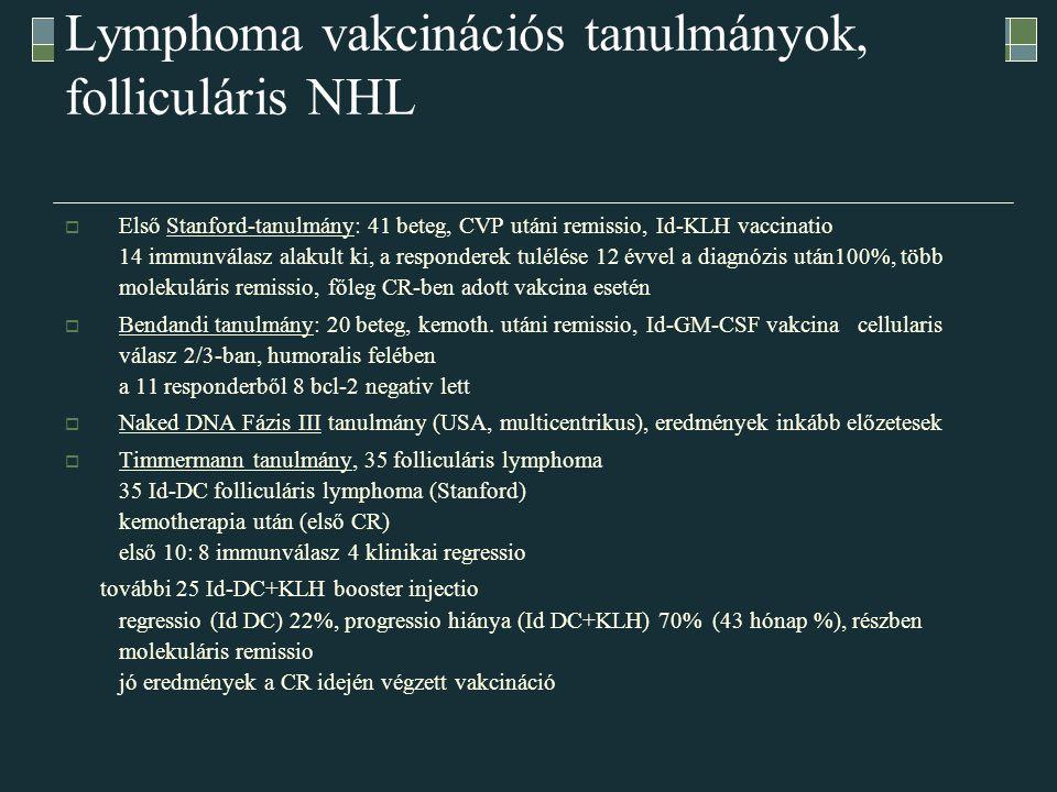 Lymphoma vakcinációs tanulmányok, folliculáris NHL