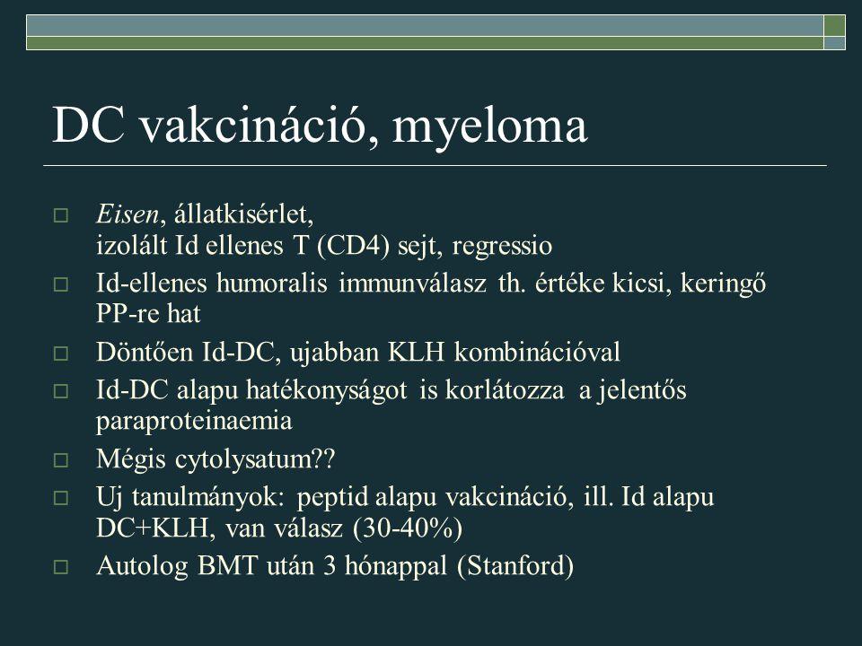 DC vakcináció, myeloma