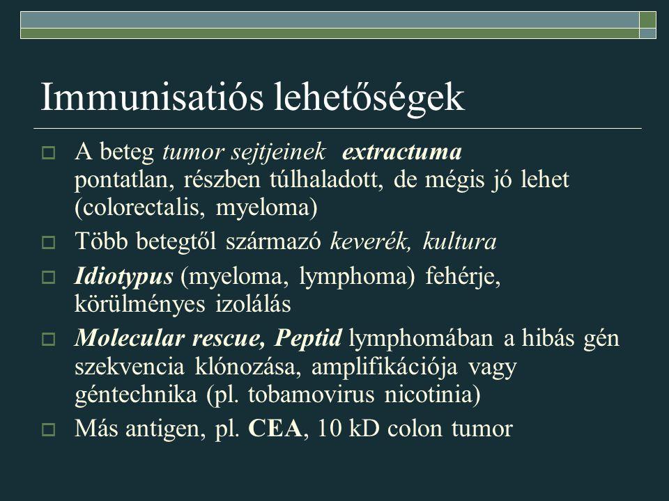 Immunisatiós lehetőségek