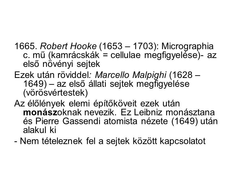 1665. Robert Hooke (1653 – 1703): Micrographia c