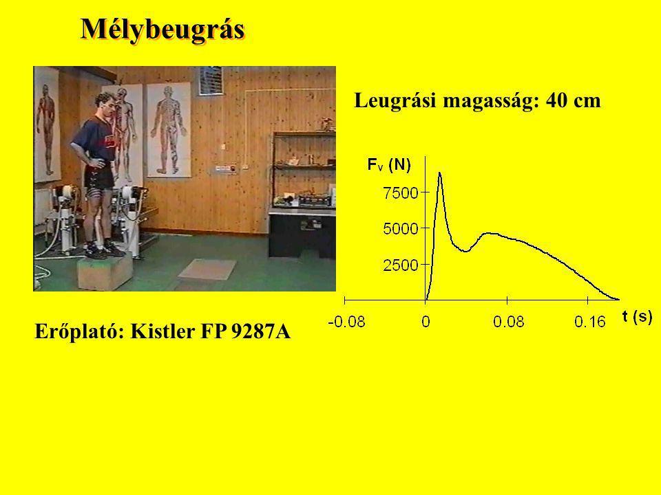 Mélybeugrás Leugrási magasság: 40 cm Erőplató: Kistler FP 9287A