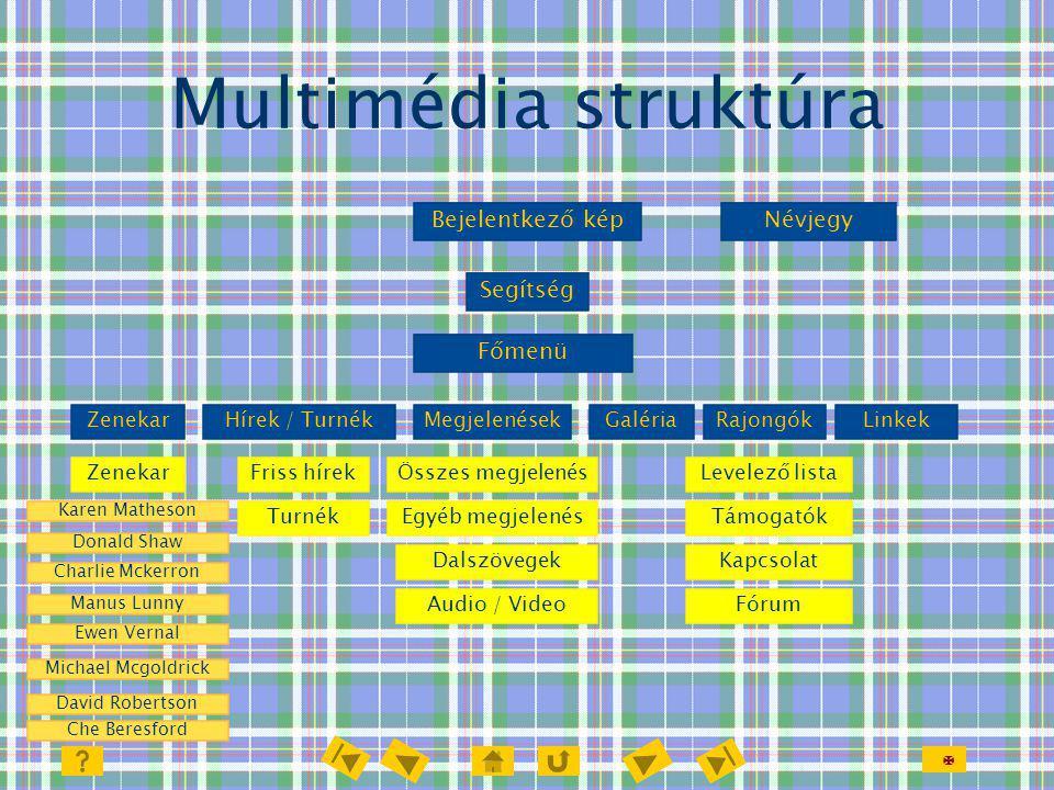 Multimédia struktúra Bejelentkező kép Névjegy Segítség Főmenü Zenekar