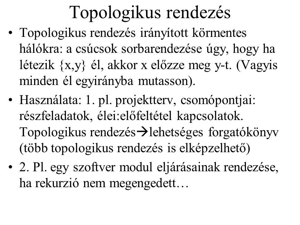 Topologikus rendezés