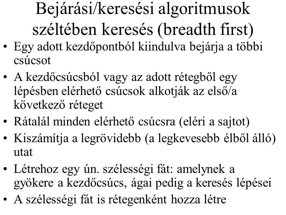 Bejárási/keresési algoritmusok széltében keresés (breadth first)