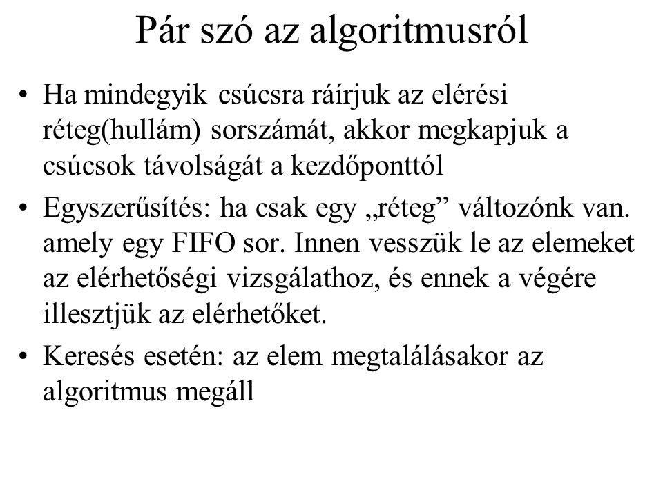 Pár szó az algoritmusról