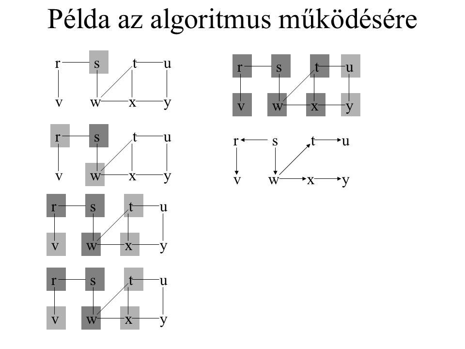 Példa az algoritmus működésére