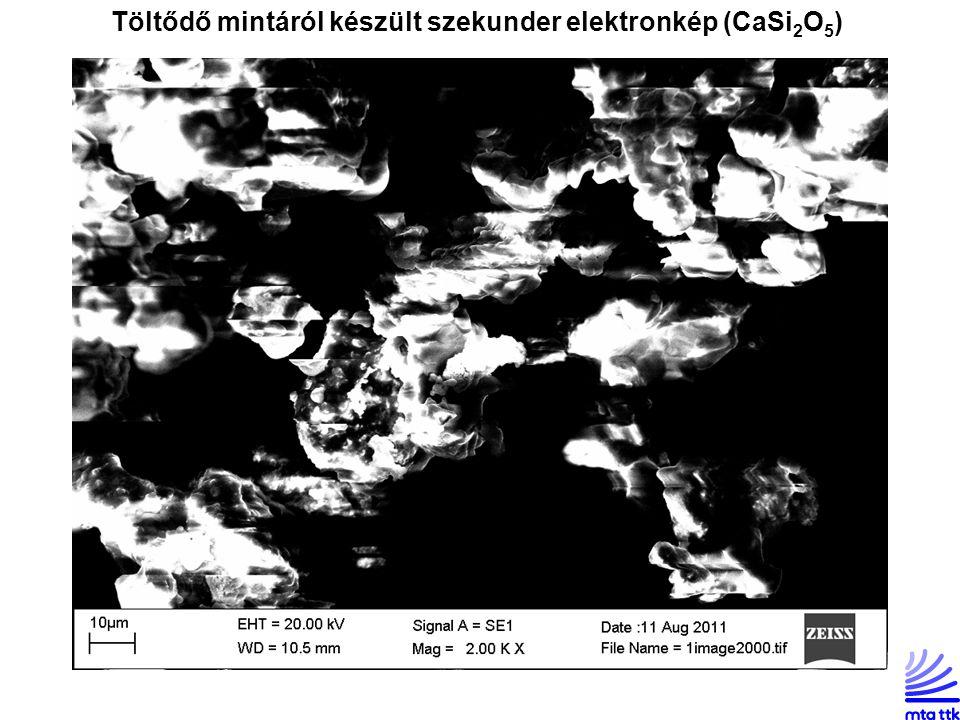 Töltődő mintáról készült szekunder elektronkép (CaSi2O5)