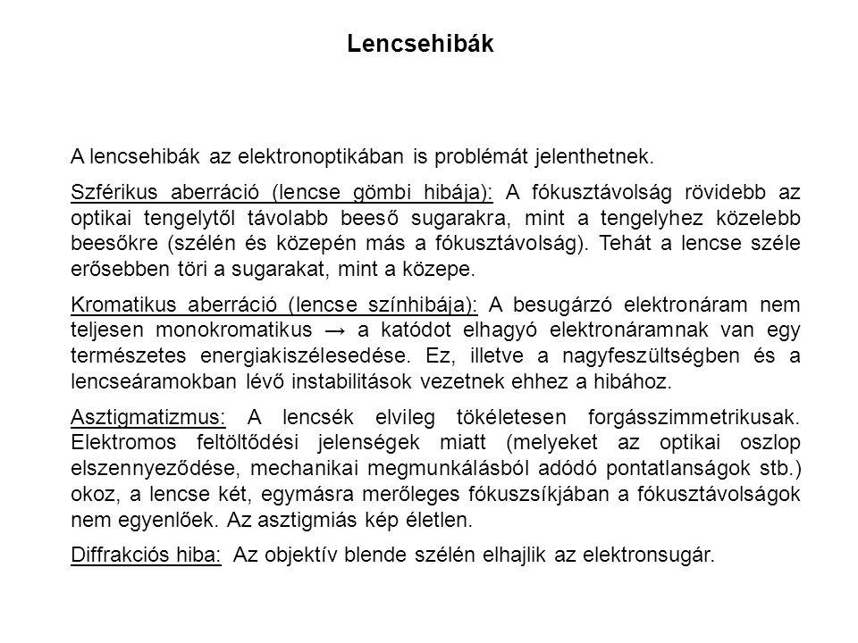 Lencsehibák A lencsehibák az elektronoptikában is problémát jelenthetnek.