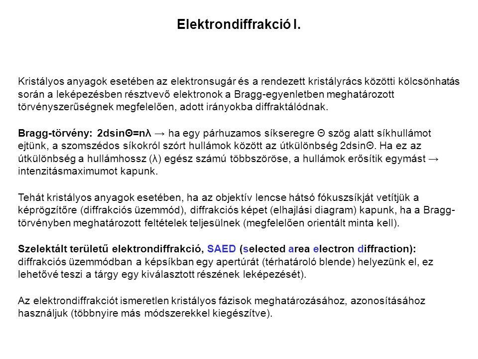 Elektrondiffrakció I.