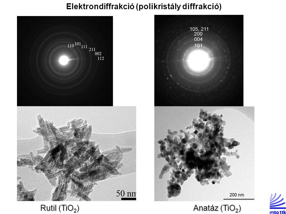 Elektrondiffrakció (polikristály diffrakció)
