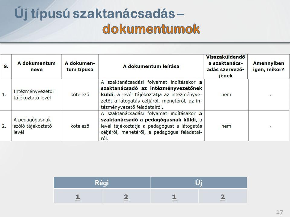 Új típusú szaktanácsadás – dokumentumok