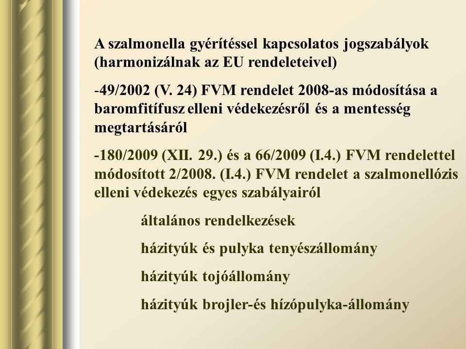 A szalmonella gyérítéssel kapcsolatos jogszabályok (harmonizálnak az EU rendeleteivel)