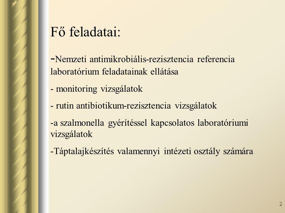 Fő feladatai: -Nemzeti antimikrobiális-rezisztencia referencia laboratórium feladatainak ellátása. - monitoring vizsgálatok.