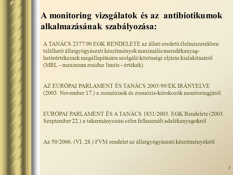 A monitoring vizsgálatok és az antibiotikumok alkalmazásának szabályozása: